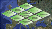 1993-2013: Happy Birthday ECOTRANS!